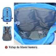 Dětský batoh HUSKY Junny 15 l