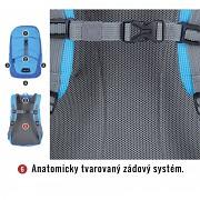 Dětský batoh HUSKY Junny 15 l modrá