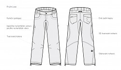 Lezecké kalhoty OCÚN Drago Pants - capri blue