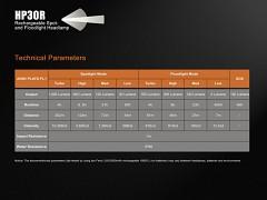 FENIX HP30R - šedá