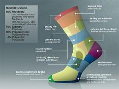 Ponožky PROGRESS Merino - černá/oranžová/bordo
