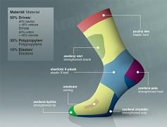 Ponožky PROGRESS X-Trail