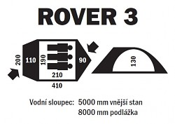 Stan PRIMA Basic Rover 3 DWR pro 3 osoby